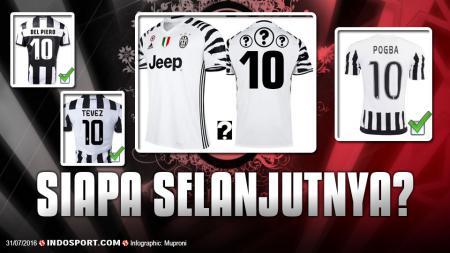 Siapa calon pemilik nomor 10 di Juventus? - INDOSPORT