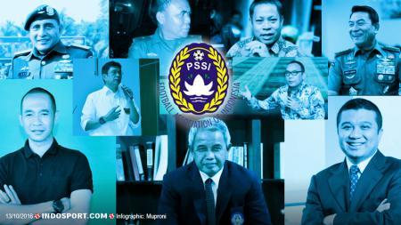 9 Calon Ketua Umum PSSI Periode 2016-2020. - INDOSPORT