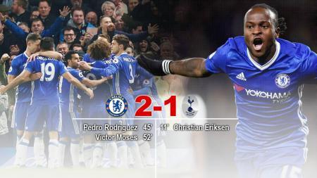 Chelsea meraih berhasil meraih tiga poin saat menjamu Tottenham Hotspur berkat dua gol dari Pedro Rodriguez dan Victor Moses. - INDOSPORT
