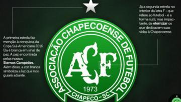 Chapecoense menempatkan dua bintang di logo terbarunya.