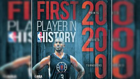 Pemain Los Angeles Clippers, Chris Paul - INDOSPORT