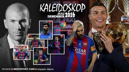 Kaleidoskop La Liga Spanyol Juli-Desember 2016 - INDOSPORT