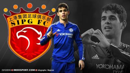 Oscar resmi bergabung dengan Shanghai SIPG. - INDOSPORT