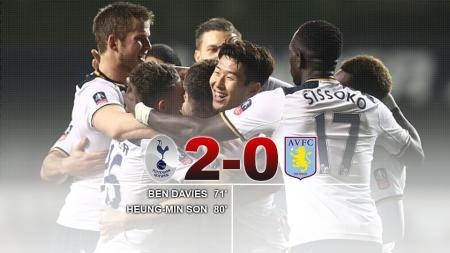 Tottenham Hotspur v Aston Villa. - INDOSPORT