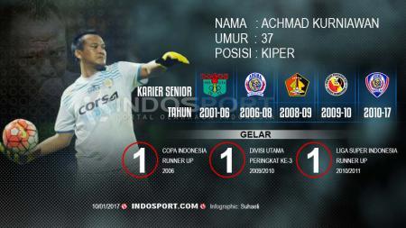 Infografis: Achmad Kurniawan - INDOSPORT