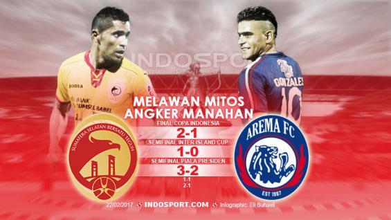 Tiga kali pertemuan Arema FC tidak pernah menang melawang Sriwijaya FC di Stadion Manahan, Solo, Jawa Tengah. Copyright: Grafis: Eli Suhaeli/INDOSPORT