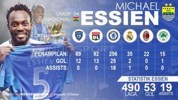 Michael Essien.