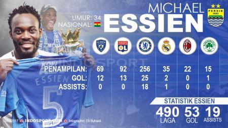 Michael Essien. - INDOSPORT