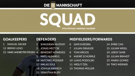 Susunan 24 pemain yang dirilis oleh DFB (PSSI-nya Jerman). - INDOSPORT