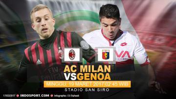 Prediksi AS Milan vs Genoa.