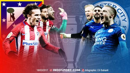 Atletico Madrid vs Leicester City. - INDOSPORT