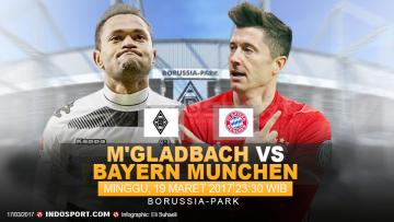 Prediksi Borussia Monchengladbach vs Bayern Munchen.