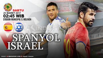 Prediksi Spanyol vs Israel.