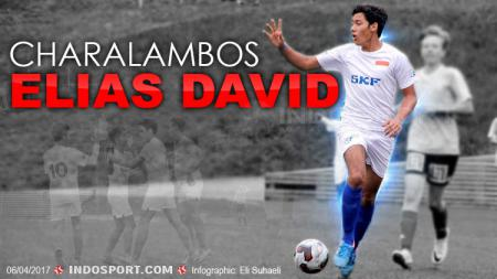 Charalambos Elias David. - INDOSPORT