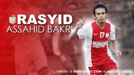 Gelandang klub Liga 1 PSM Makassar, Rasyid Bakri, mempunyai memori indah saat melawan dua kesebelasan raksasa, yakni AS Roma dan Bali United. - INDOSPORT