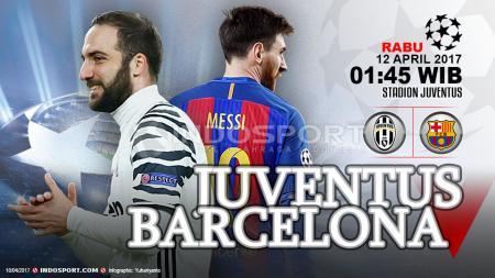 Prediksi Juventus vs Barcelona. - INDOSPORT