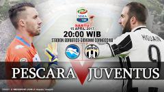 Indosport - Prediksi Pescara vs Juventus