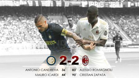 Hasil pertandingan Inter Milan vs AC Milan. - INDOSPORT