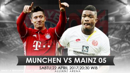 Prediksi Bayern Munchen vs Mainz. - INDOSPORT