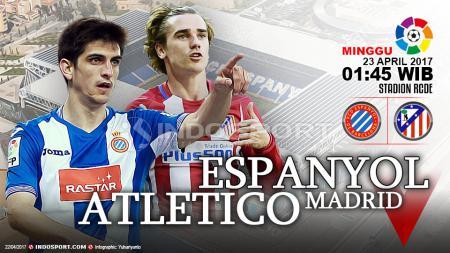 Prediksi Espanyol vs Atletico Madrid - INDOSPORT
