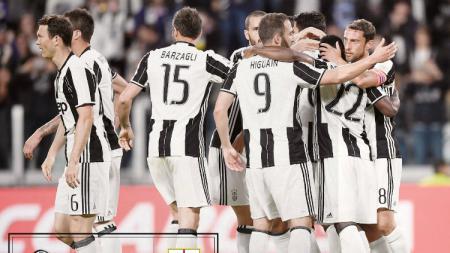Juventus vs Genoa - INDOSPORT