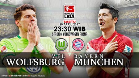 Prediksi Wolfsburg vs Bayern Munchen - INDOSPORT