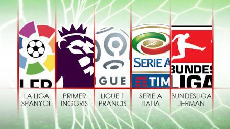Logo lima liga top Eropa. - INDOSPORT