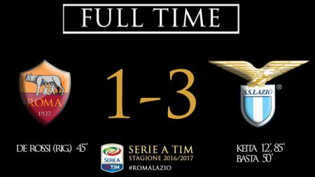 Roma vs Lazio. - INDOSPORT