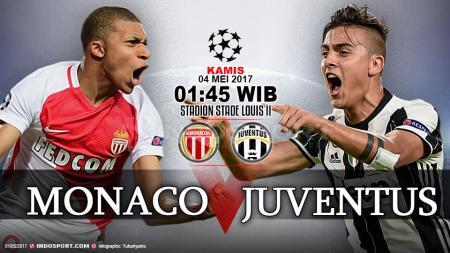 Prediksi AS Monaco vs Juventus. - INDOSPORT