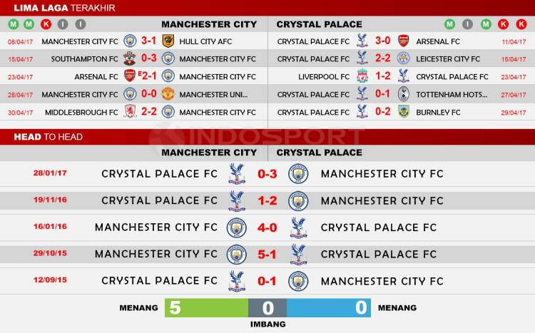 man city soccerway