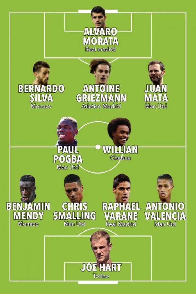 Inikah Tampilan Skuat Man United Musim Depan INDOSPORT