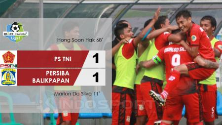 Hasil pertandingan PS TNI vs Persiba Balikpapan. - INDOSPORT