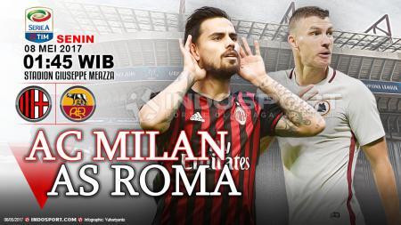 Prediksi AC Milan vs AS Roma. - INDOSPORT