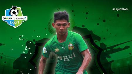 T M Ichsan (Bhayangkara FC). - INDOSPORT
