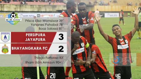 Hasil pertandingan Persipura Jayapura vs Bhayangkara FC. - INDOSPORT