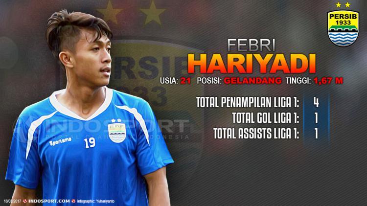 Player To Watch Febri Hariyadi (Persib Bandung). Copyright: Grafis:Yanto/Indosport/destinasibandung