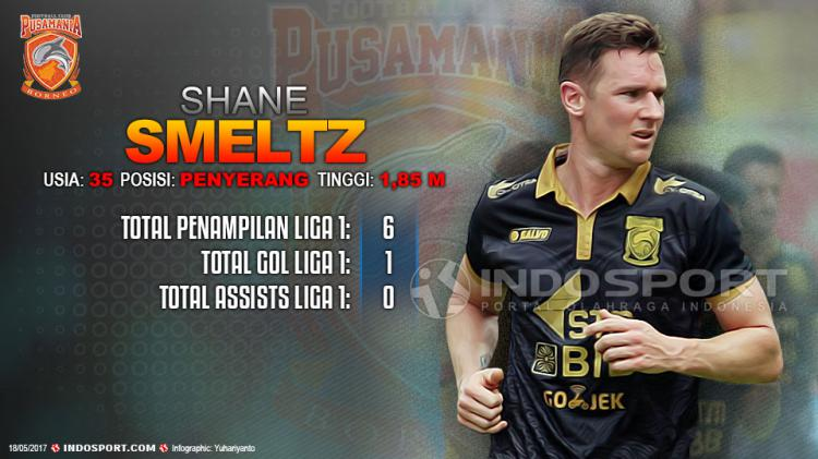 Player To Watch Shane Smeltz (Borneo FC) Copyright: Grafis:Yanto/Indosport/borneofc.id
