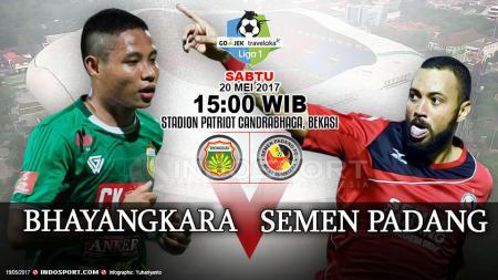 Prediksi Bhayangkara FC vs Semen Padang. - INDOSPORT