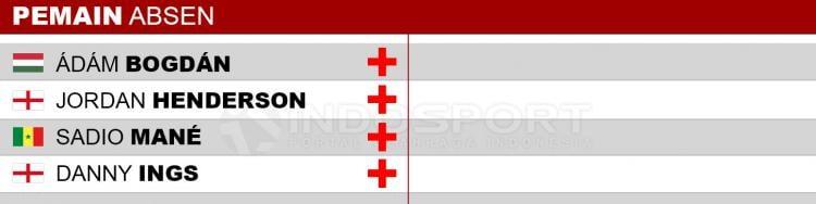 Pemain Absen Liverpool vs Middlesbrough Copyright: Indosport/transfermarkt.co.uk