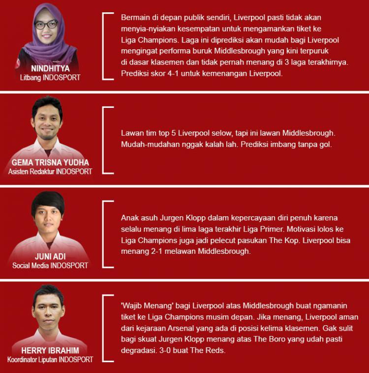 Komentar Prediksi Indosport Liverpool vs Middlesbrough Copyright: Grafis:Yanto/Indosport