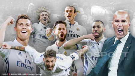 Real Madrid Juara La Liga. - INDOSPORT