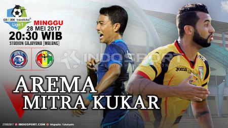 Prediksi Arema FC vs Mitra Kukar. - INDOSPORT