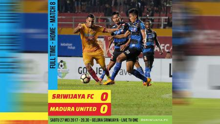 Hasil laga Sriwijaya FC vs Madura United. - INDOSPORT