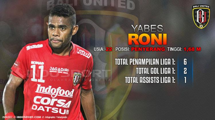 Player To Watch Yabes Roni (Bali United). Copyright: Grafis:Yanto/Internet