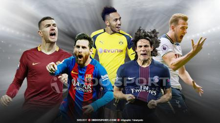 Kane, Messi, Dzeko, Aubameyang dan Cavani - INDOSPORT