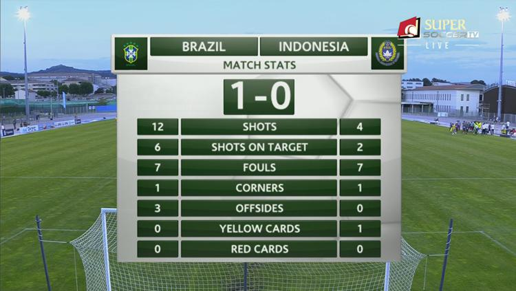 Statistik Timnas U-19 vs Brasil. Copyright: Supersoccer.tv