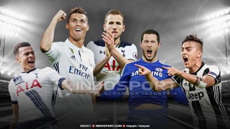 Cristiano Ronaldo, Harry Kane, Paulo Dybala, Dele Alli, dan Eden Harzard. - INDOSPORT