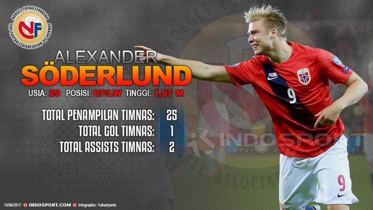 Player To Watch Alexander Soderlund (Norwegia) Copyright: Grafis:Yanto/Indosport.com