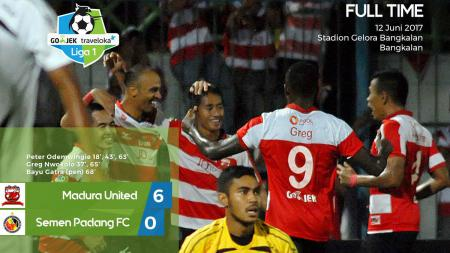 Madura United vs Semen Padang. - INDOSPORT