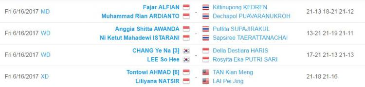 Hasil perempatfinal Indonesia Open 2017. Copyright: Tournament Software